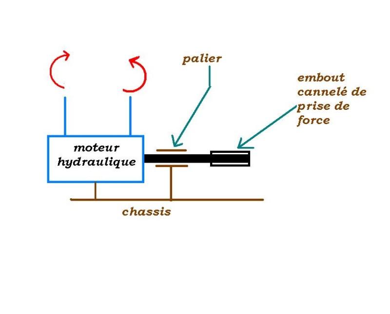 prise de force hydraulique Pdf_hy10