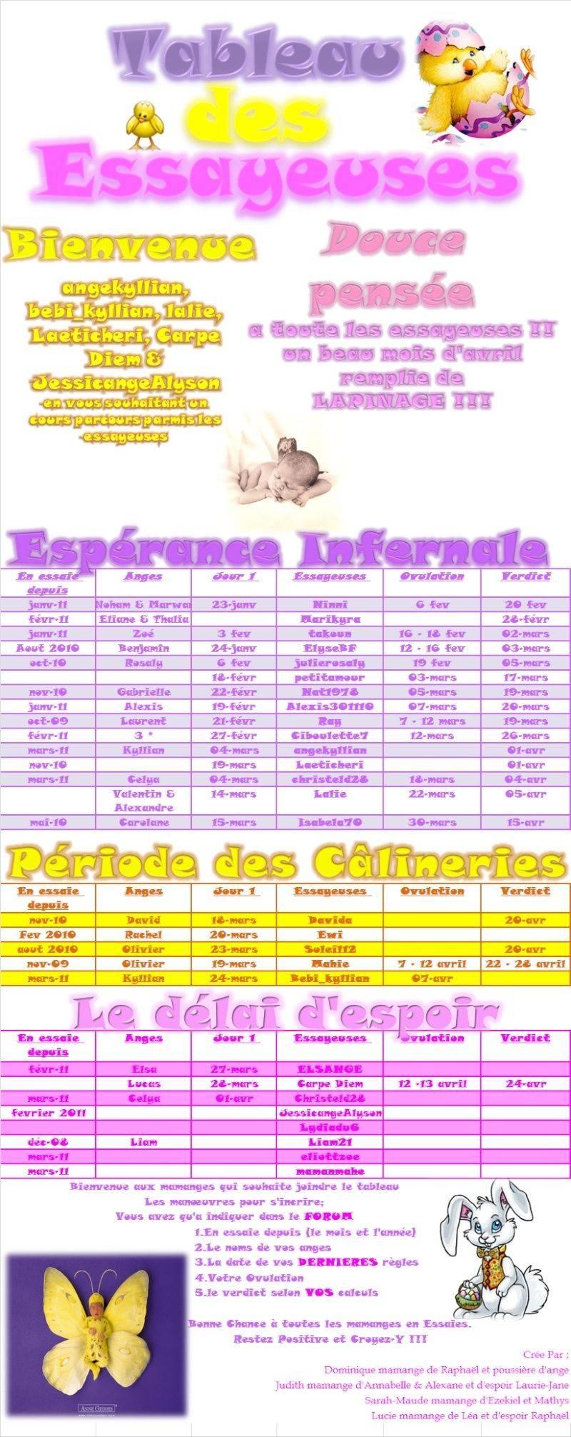 tableau des essayeuses Avril (1 - 8 ) Avril_13