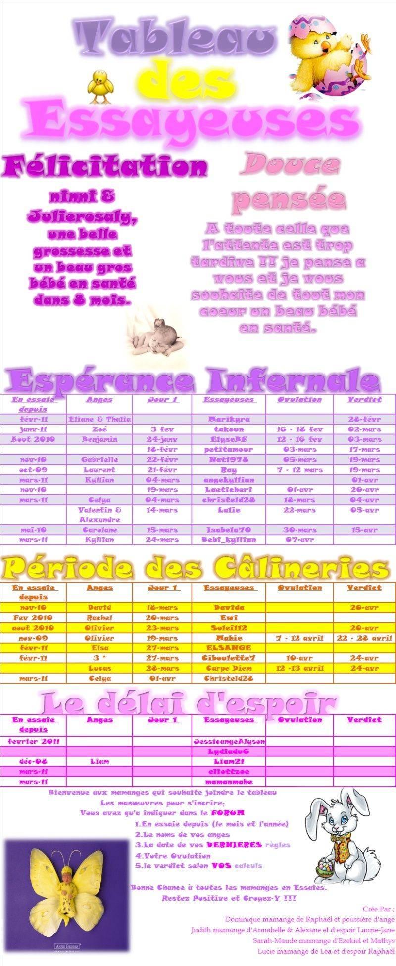 tableau des essayeuses ** 6 au 13 avril ** Avril_14
