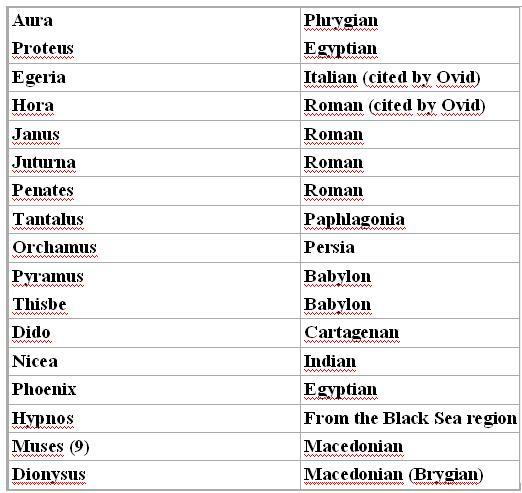 "The artificial modern ""Greek"" Language and Identity !! Deity_11"