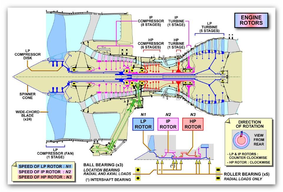 Qantas A380 QF32 : défaillance moteur à Singapour - Page 8 Coupe_10