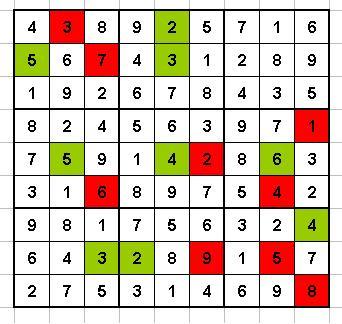 Enigme 6 - La grille Sudoku10