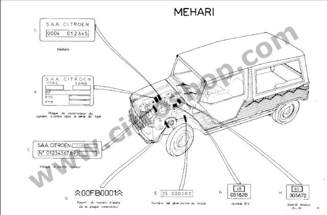 Position des plaquettes Identi29