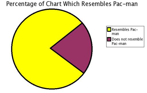 MARSBARS PICS Pacman10