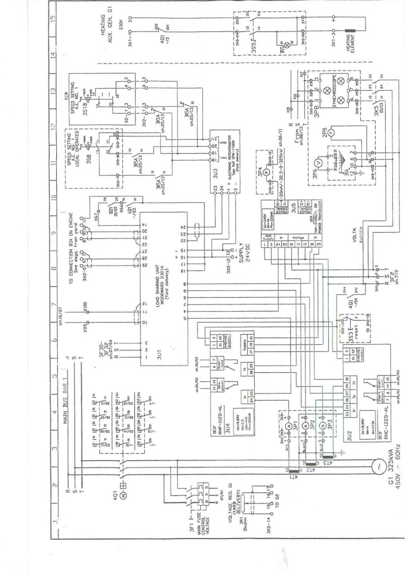 problème de couplage / retour de puissance Ge111