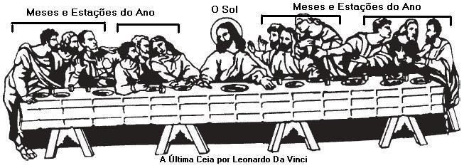 JESUS É O DEUS SOL ADORADOS PELOS OS ANTIGOS PAGÃOS! Ultima10