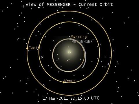 La Luna en su posicion orbital mas cercana a la Tierra Curren10