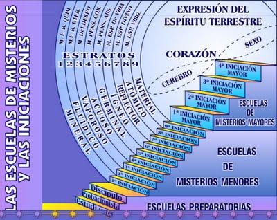 LA ESCUELA DE MISTERIOS Imagen20