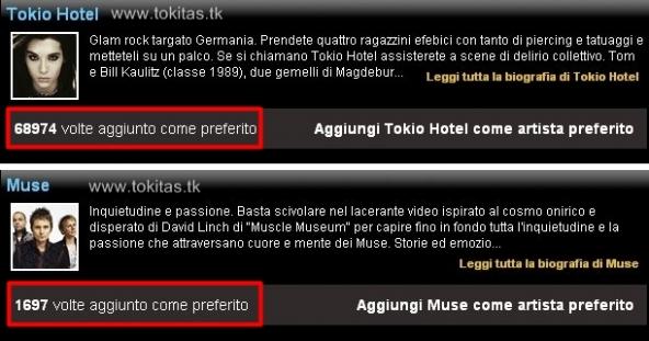 [NET/ES/Mai 2010] La rédaction des TRL Awards explique pourquoi les Tokio Hotel n'ont pas gagné le prix. Vote10