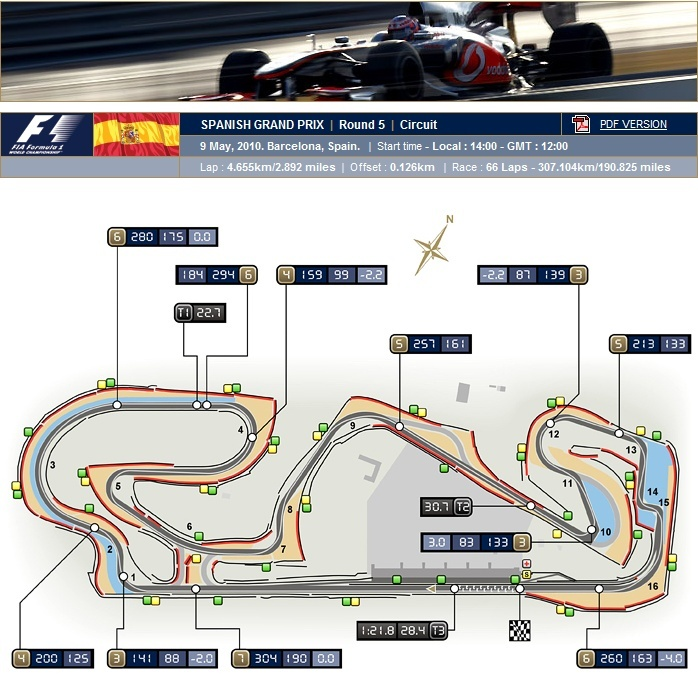 54º GP de España- 2010- Montme10