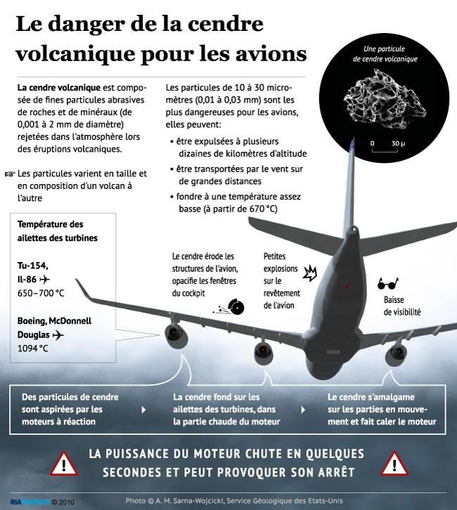 Actualités Aéronautique et Spatiale - Page 3 Cendre10