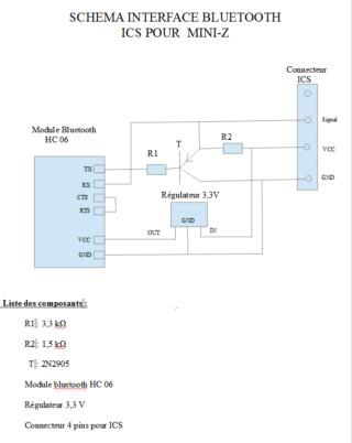 connexion bluetooth ICS 1b9cb310