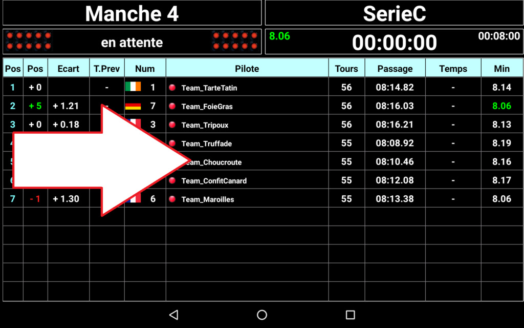 TrackMyLap Remote © Sans_t11