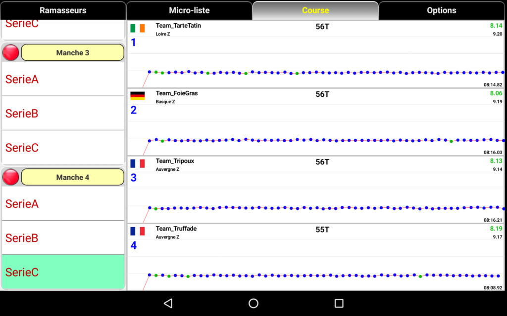 TrackMyLap Remote © Sans_t17