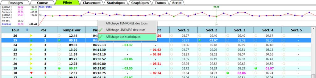 Mise en ligne de TrackMyLap - Page 2 Stats10