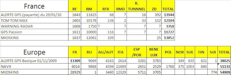 Radars de Gps alert ou base radars de Garmin Radar_14