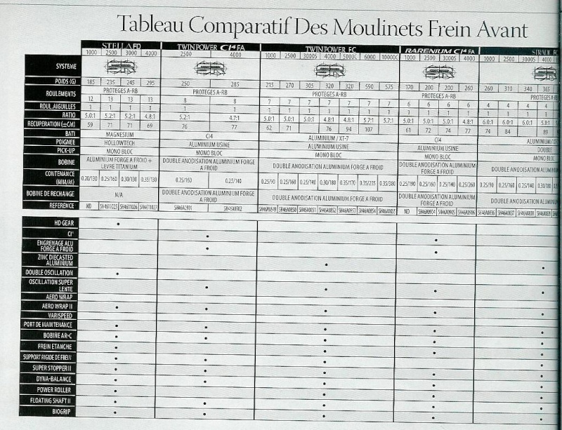 Moulin Shimano CI4 2500 FA Moulin10