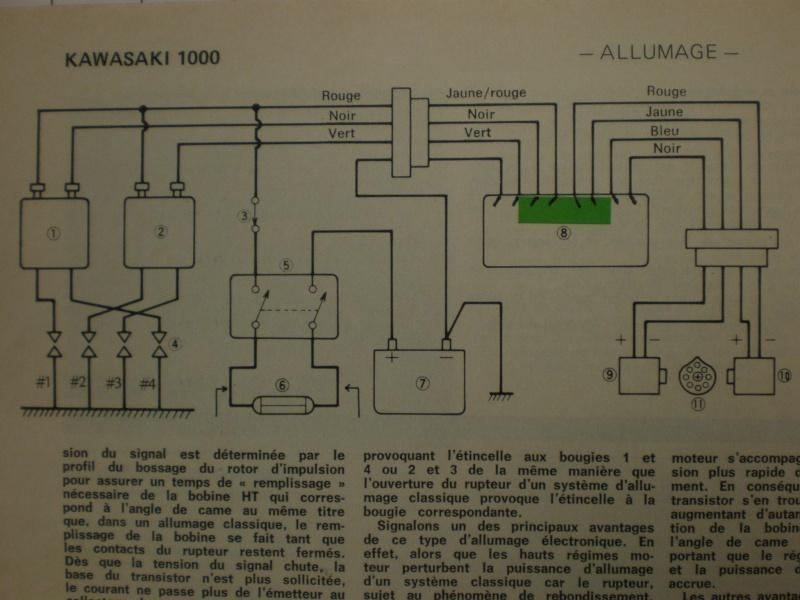 Raccordement boîtier d'allumage ZX 1100 P3150210