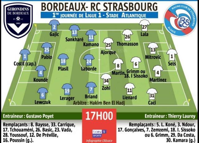 1er journée Bordeaux - Strasbourg Title-10