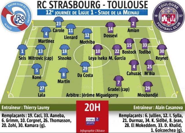 12ème journée : Strasbourg - Toulouse  Title-16