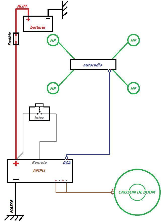 Shéma d'install audio Instal11