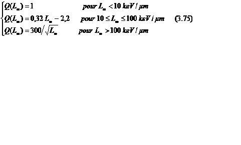 Pourquoi, pour les photons, wR = 1 quelle que soit l'énergie ? Q_de_l11