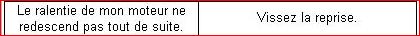 revo 2.5 transformer en 3.3 plus presentable - Page 4 Captur10