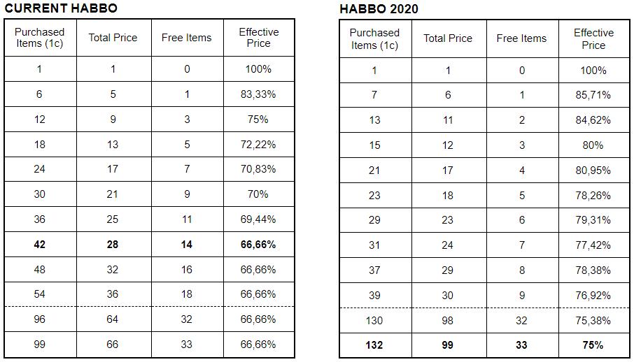Versione 0.8.0 (3) di Habbo2020: sistema di sconti Eojle_10