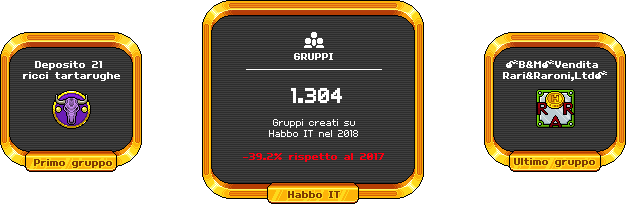 [ALL] Statistiche Habbo Hotel 2018 Group_10