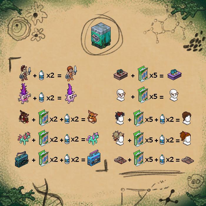 [ALL] Inserito Crafting + Offerta 10 Candeggina Super su Habbo! Hween110