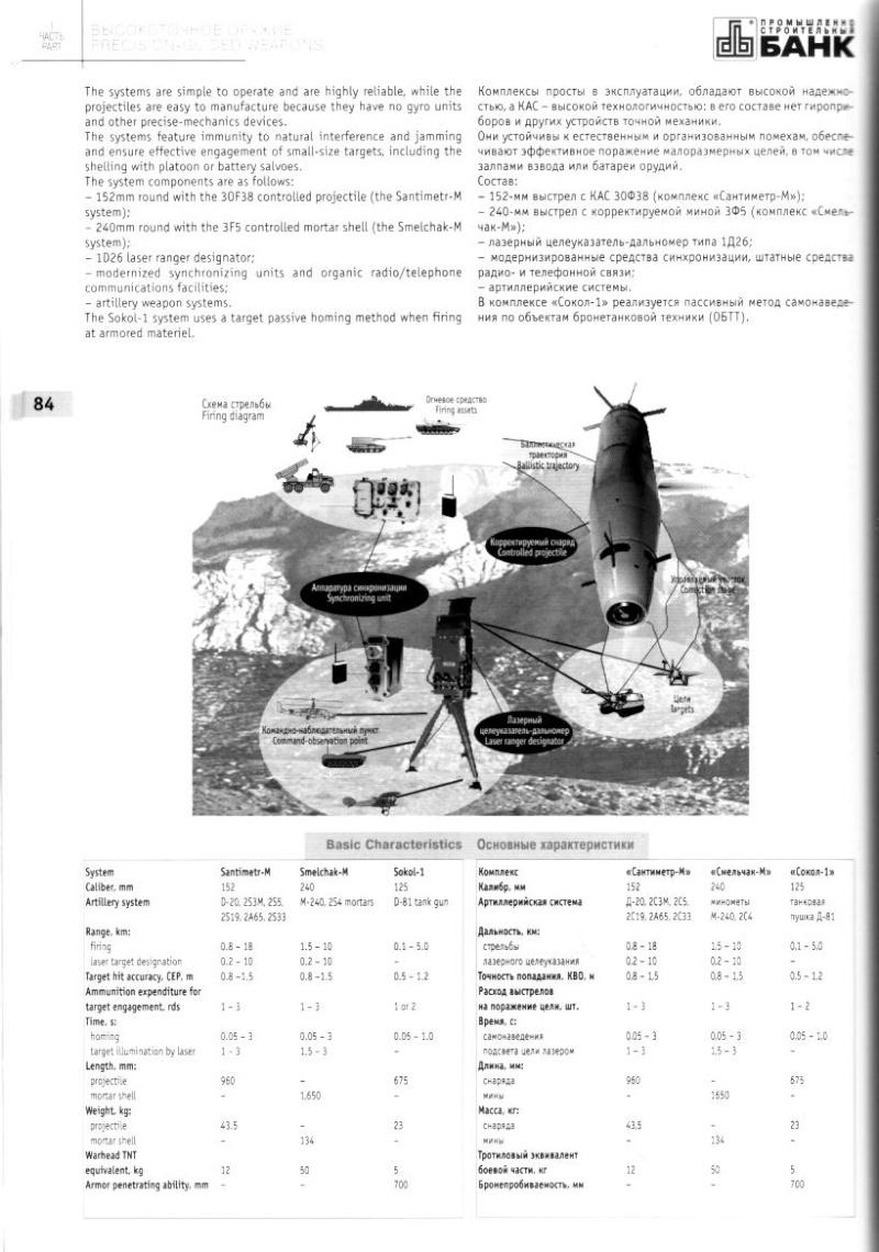 Tank Warfare: Russian Armour vs Western Armour - Page 3 Sokol210