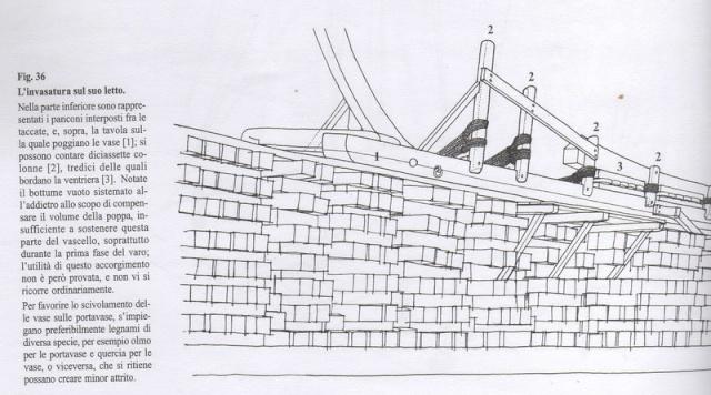 Installazioni di cantiere nell'epoca della marineria velica lignea. Cantie11