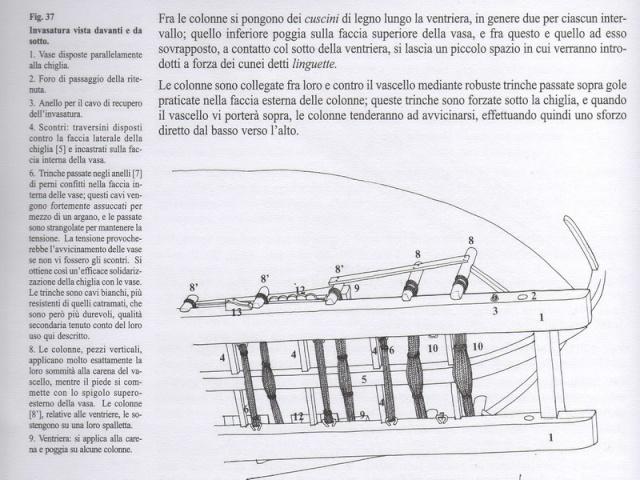 Installazioni di cantiere nell'epoca della marineria velica lignea. Cantie14