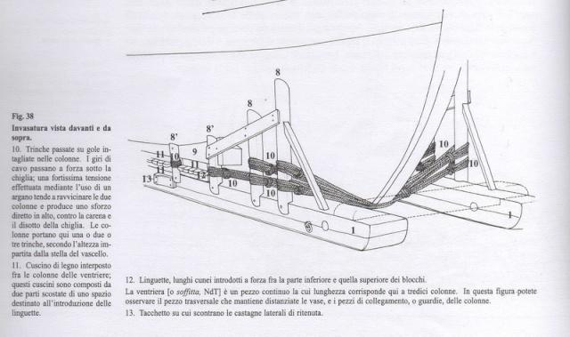 Installazioni di cantiere nell'epoca della marineria velica lignea. Cantie15