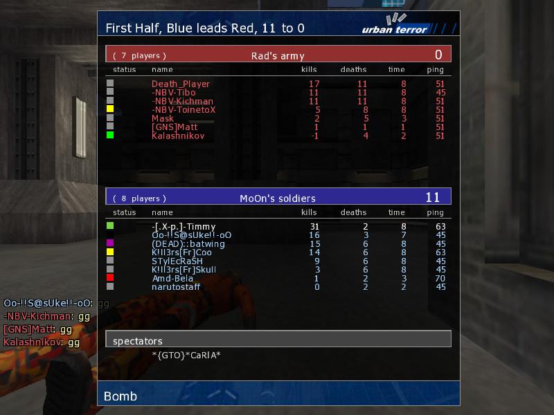 Post ur best score screenshots From xp serveR! - Page 2 Shot0021