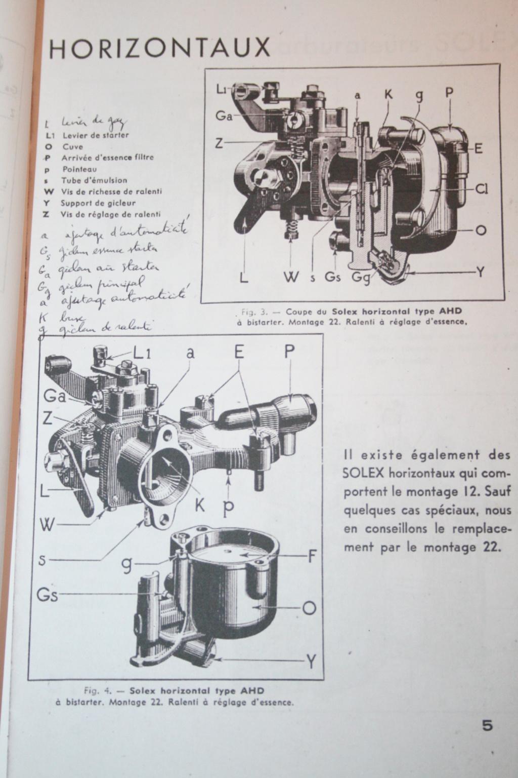 Pointeau sous la buse du carburateur Solex 26 ahd Img_4910