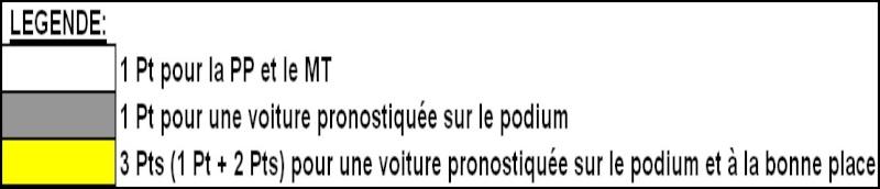 1° Challenge ILMC 2011 Auto-Passions : inscriptions,briefing,pronostics et débriefing - Page 5 Lagend10