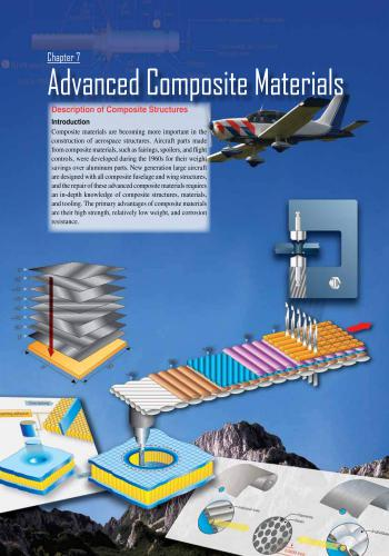 كتيب بعنوان Advanced Composite Materials A_c_m_20