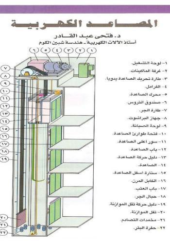 كتيب المصاعد الكهربية - د. فتحي عبدالقادر  A_e_el11