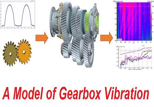 كتيب بعنوان A Model of Gearbox Vibration  A_m_o_11