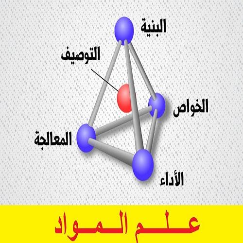 كتاب علم المواد A_m_s11