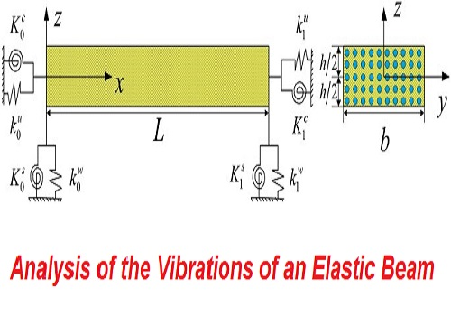 كتيب بعنوان Analysis of the Vibrations of an Elastic Beam  A_o_v_10