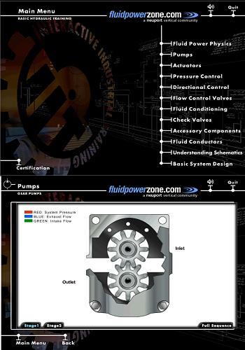 كورس تعليم أساسيات الهيدروليك - Basic Hydraulics B-h-210