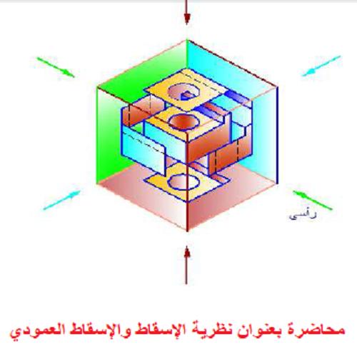 محاضرة بعنوان نظرية الإسقاط و الإسقاط العمودي  C_3_t_10
