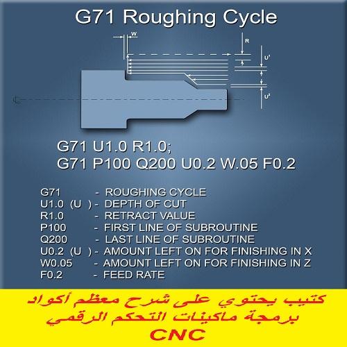 كتيب يحتوي على شرح معظم أكواد برمجة ماكينات التحكم الرقمي - CNC  CNC Programming Codes  C_n_c_33