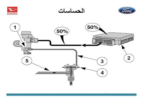 محاضرة بعنوان حساسات السيارة  - صفحة 2 C_s_a_12