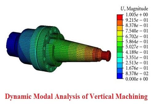 بحث بعنوان Dynamic Modal Analysis of Vertical Machining Center Components D_m_a_10
