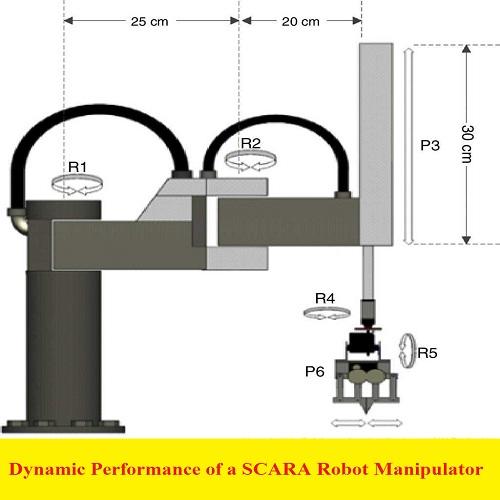 بحث بعنوان Dynamic Performance of a SCARA Robot Manipulator D_p_o_10