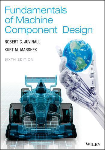 كتاب Fundamentals of Machine Component Design  F_o_m_15