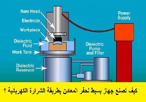 بحث مبسط بعنوان كيف تصنع جهاز بسيط لحفر المعادن بطريقة الشرارة الكهربائية  H_m_e_11